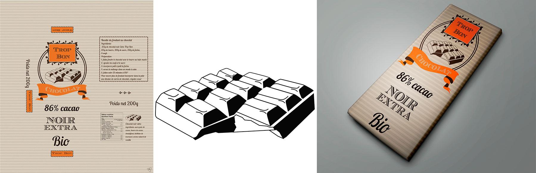 Cette image représente la création de l'emballage d'une tablette de chocolat avec son pictogramme